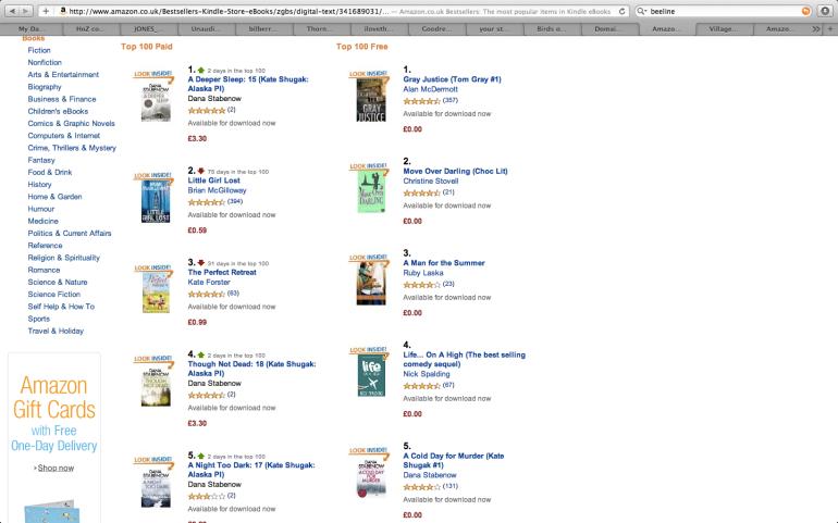 Kates on Amazon.UK